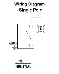Strange Leviton Decora Single Pole 15Amp 120 277Vac Single Throw Switch Wiring Digital Resources Funiwoestevosnl