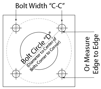 Bolt Circle diagram
